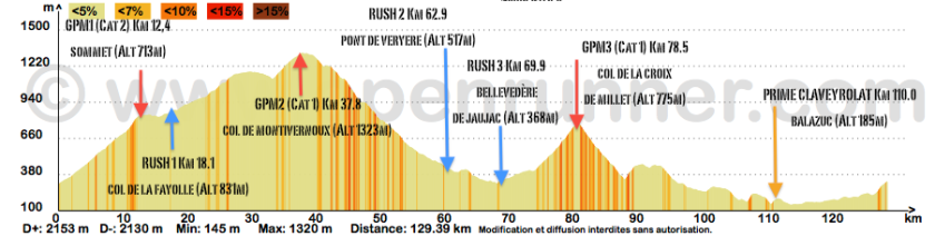 tour-cycliste-feminin-international-de-lardeche-2016-stage-2-1472639268.png